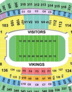 Us bank stadium seating chart football also charts  tickets rh bizarrecreations