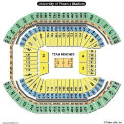 Sofa Mart Idaho Falls Corner Uk Gumtree University Of Az Basketball Seating Chart New Blog