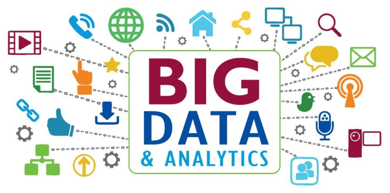 bizdatapro-rancho-cucamonga-bigdata and Analytics
