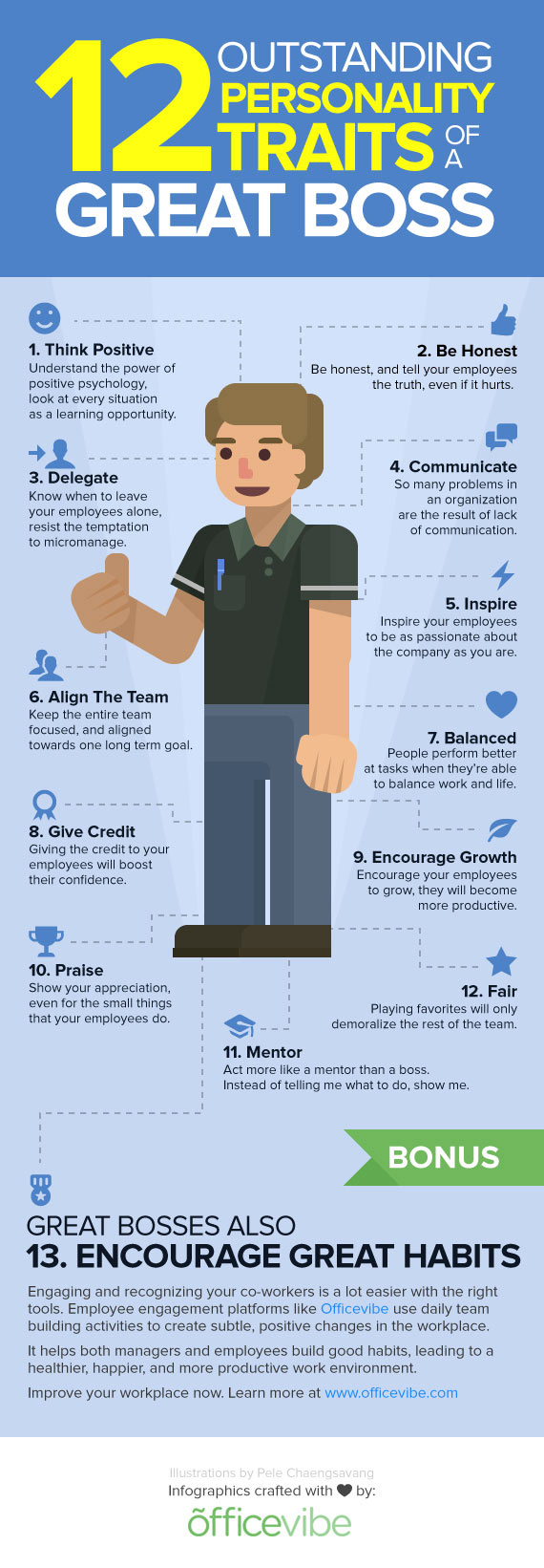 Great boss personality infographic by Office Vibe