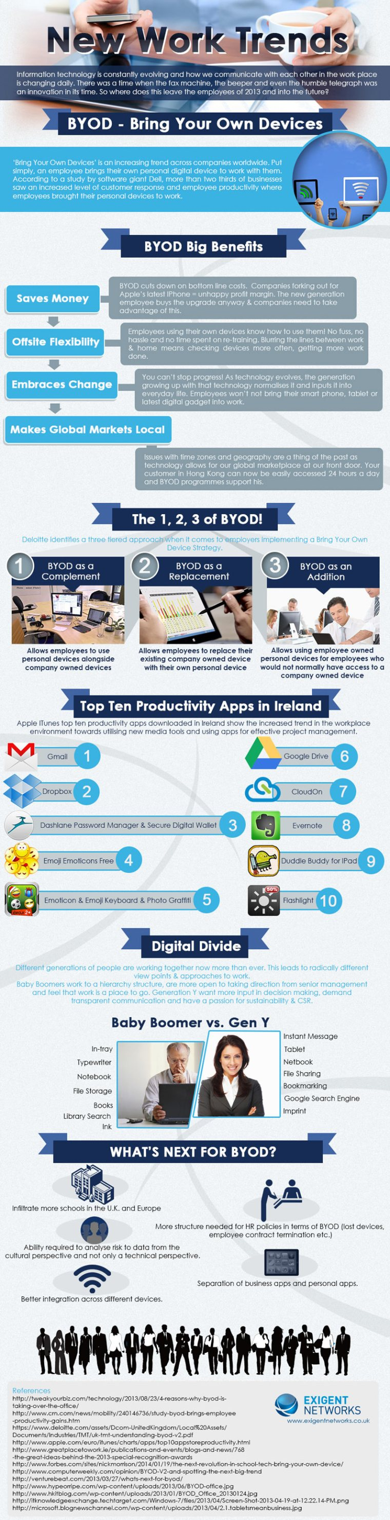 New work trends infographic