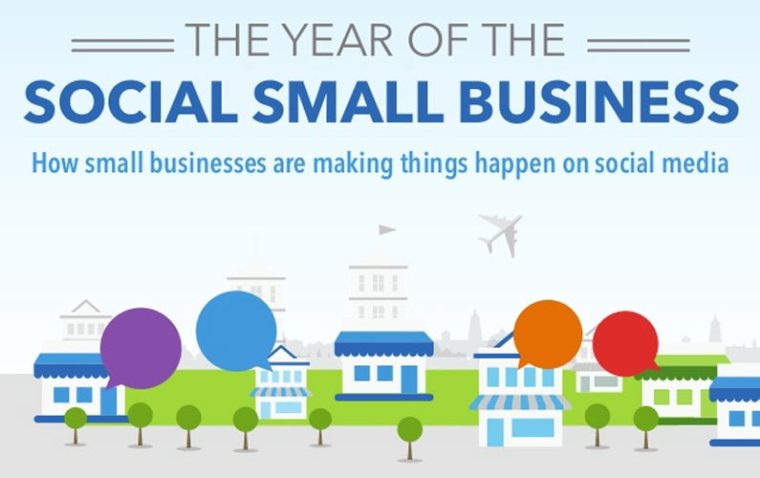 Why Small Businesses are Social Media Power Users