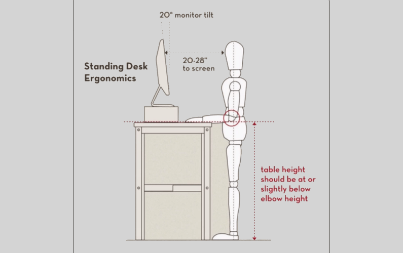 Build Your Own Standing Desk for $22 (Anyone With a Screwdriver Can do This!)
