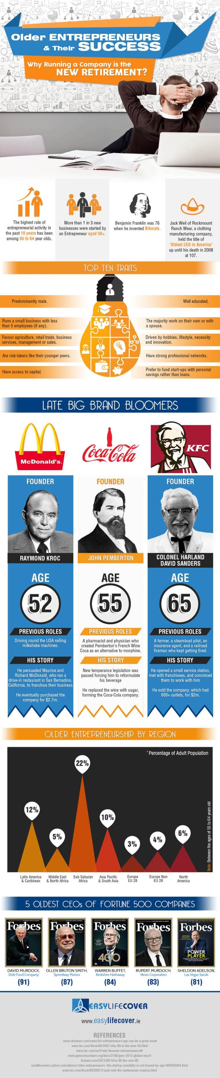 Entrepreneurship is the new retirement infographic