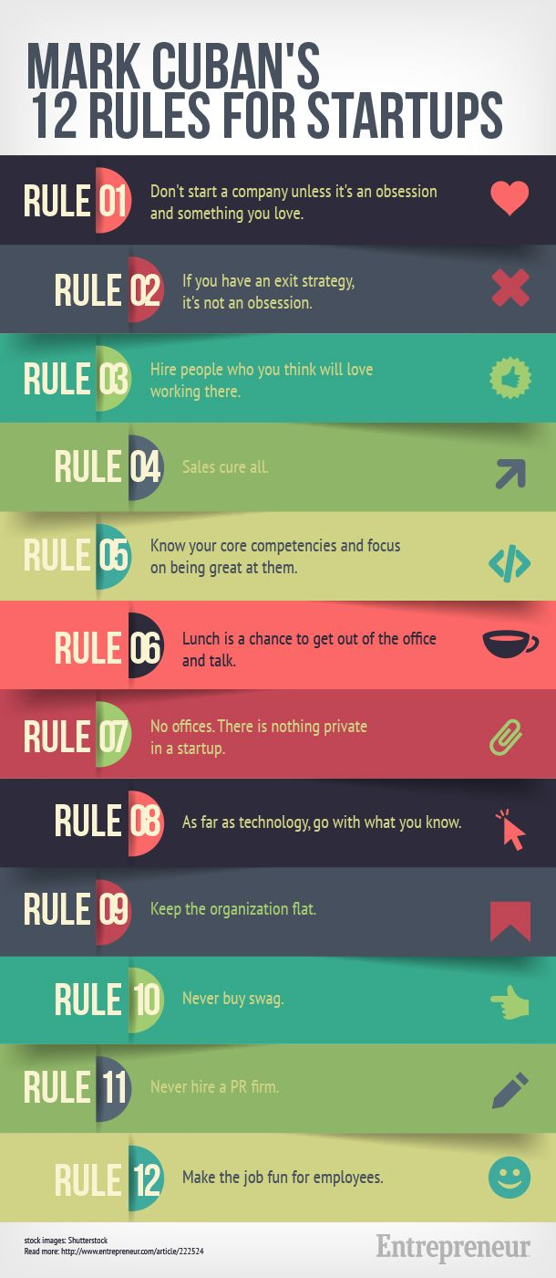 Mark Cuban's Startup Success Rules