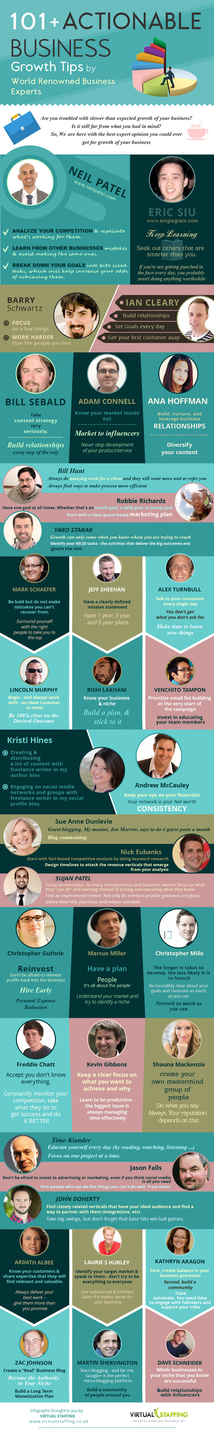 Business growth tips infographic