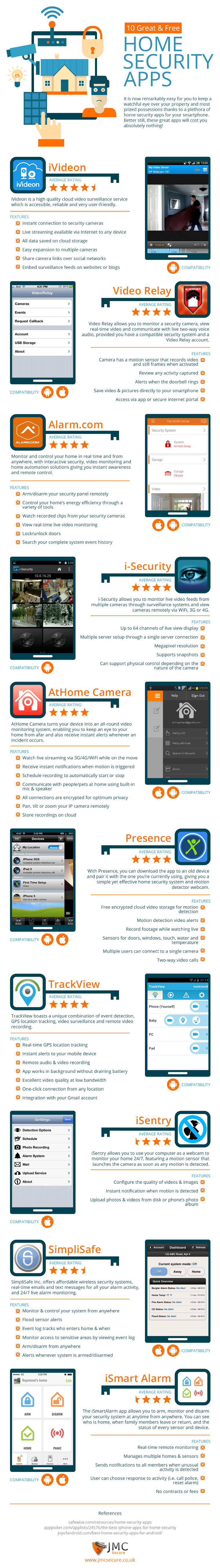10 free home security apps - infographic