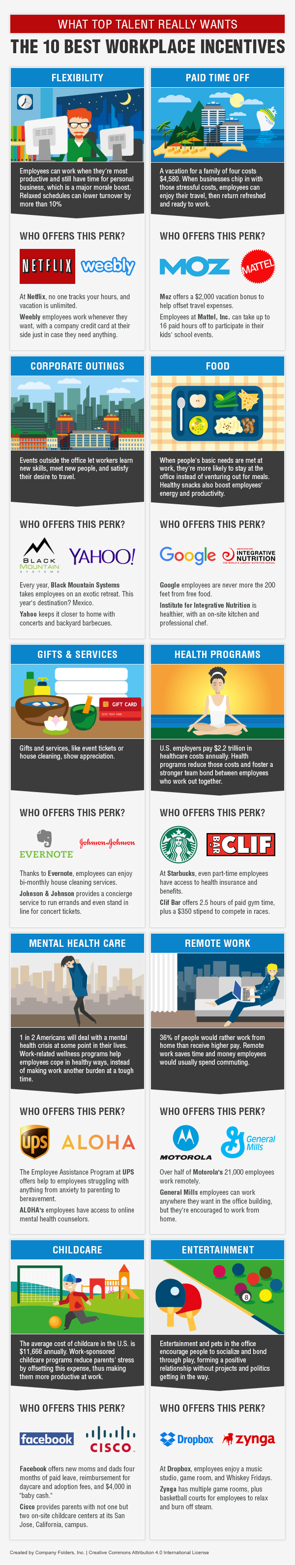 Best workplace incentives - infographic by Company Folders, Inc.