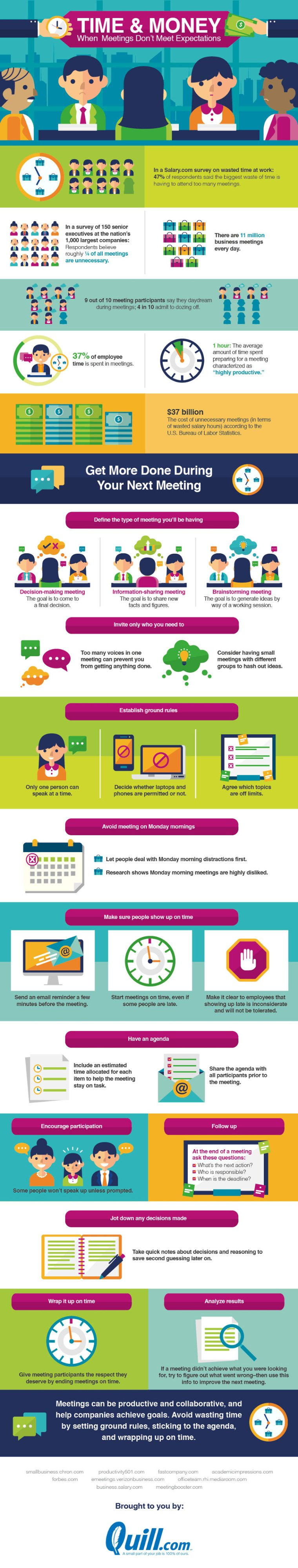 Meeting productivity infographic by Quill