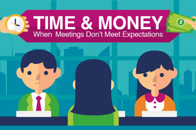 Productive Meetings Don't Waste Time and Money – How? (Infographic)