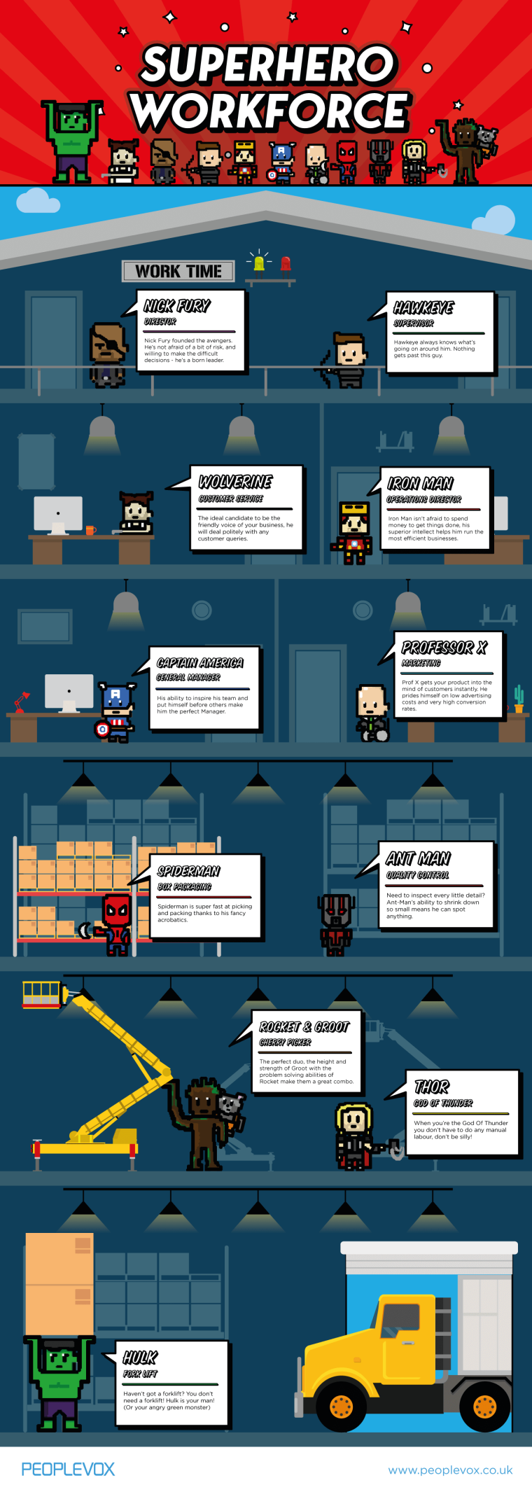 Superhero workforce infographic by People Vox
