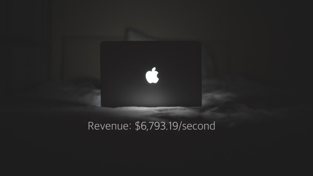 How Much do Big Companies Earn per Second? (Infographic)