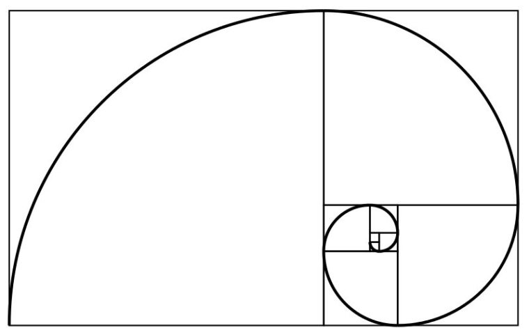 Fibonacci golden ratio