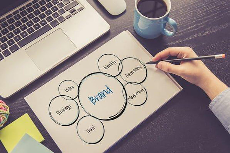 6 Secrets of Creating the Perfect Brand Image