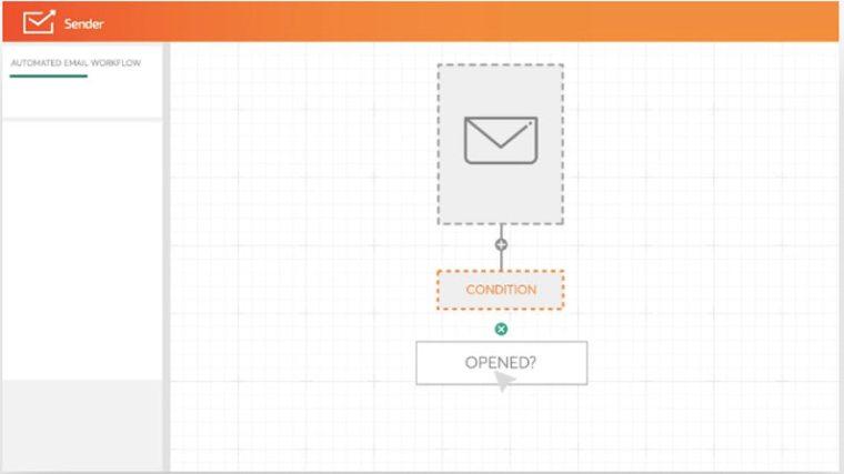 Sender screenshot