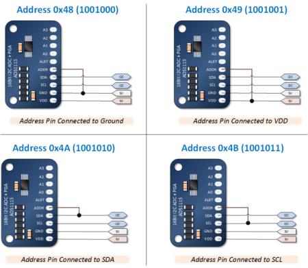 Увеличение количества входов/выходов ESP8266/ESP32/Arduino