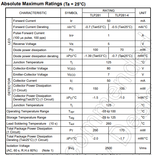 Maximum parameters of Optosborki TLP281-4