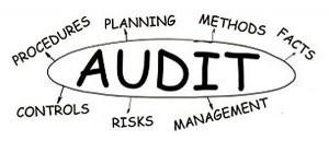 Internal Quality Auditor Job Description