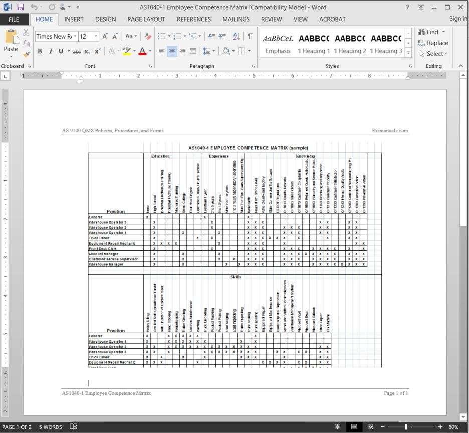 AS9100 Employee Competence Matrix