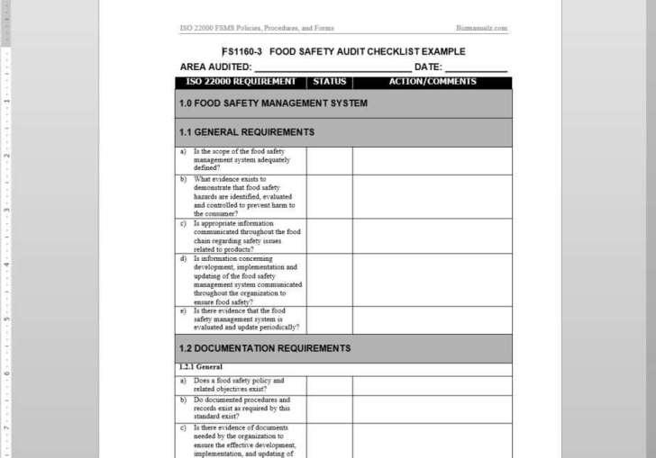 Audit Checklist For Mobile Food Carts