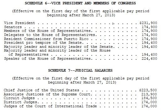 federal pay