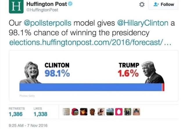 huffington-post-poll