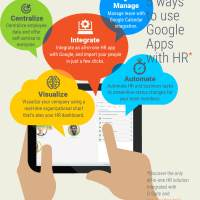 5 Ways to Use Google Apps with HR