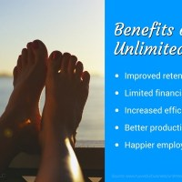 Seven Ways to Make a Successful Shift to Unlimited PTO