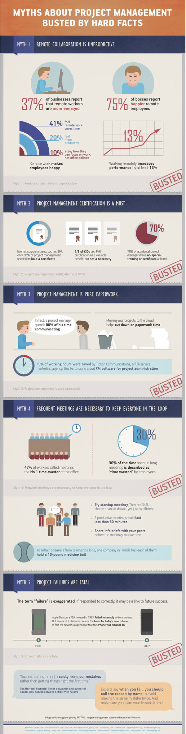 project-management-myth-infographic