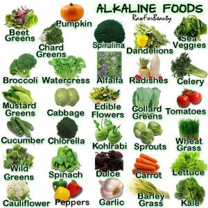 Alkaline-Foods-for-acid-reflux