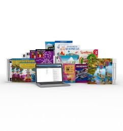 Grade 3 Online with Books   Homeschool [ 960 x 960 Pixel ]