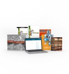Grade 10 Online with Books   Homeschool [ 960 x 960 Pixel ]