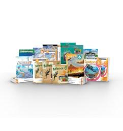 Grade 6 DVD with Books   Homeschool [ 960 x 960 Pixel ]