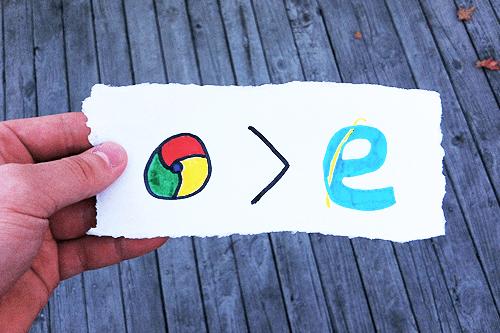 İnternet Explorer