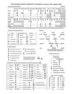 The international phonetic alphabet also ipa chart rh bl