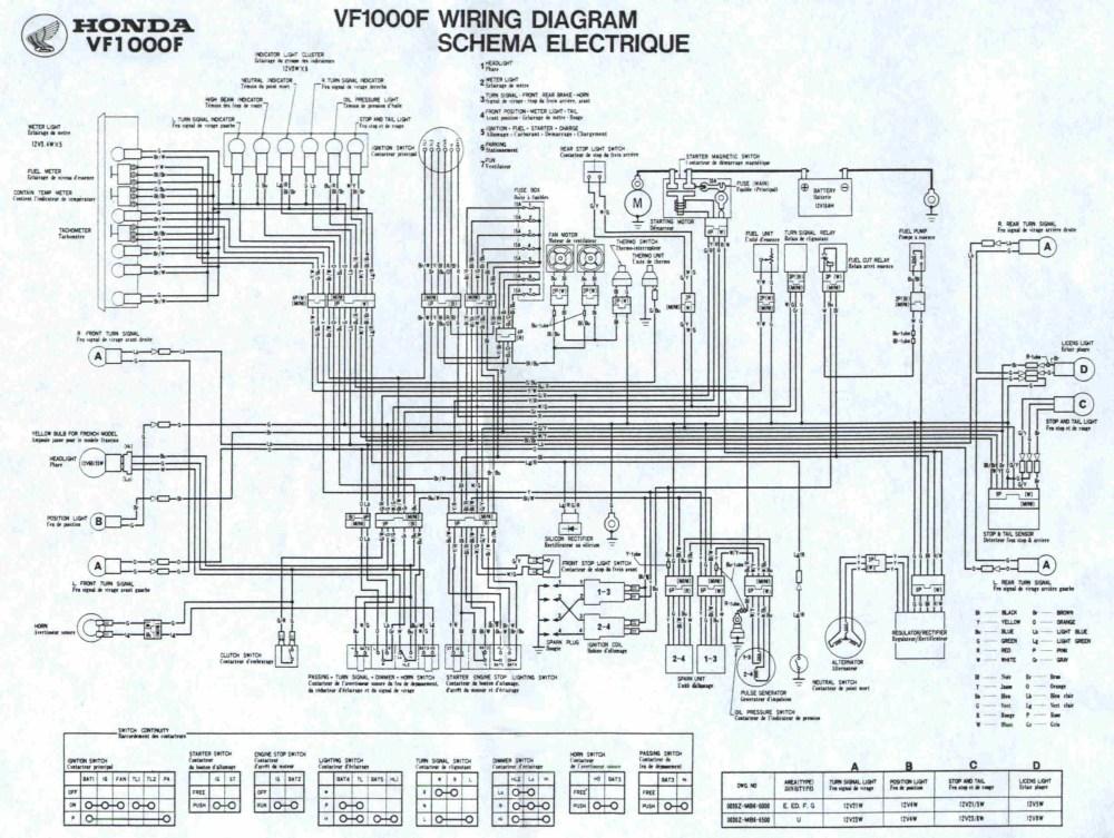 medium resolution of manuali di manutenzione moto duomoto 97 cbr1100xx wiring diagram 1997 honda cbr1100xx wiring diagram