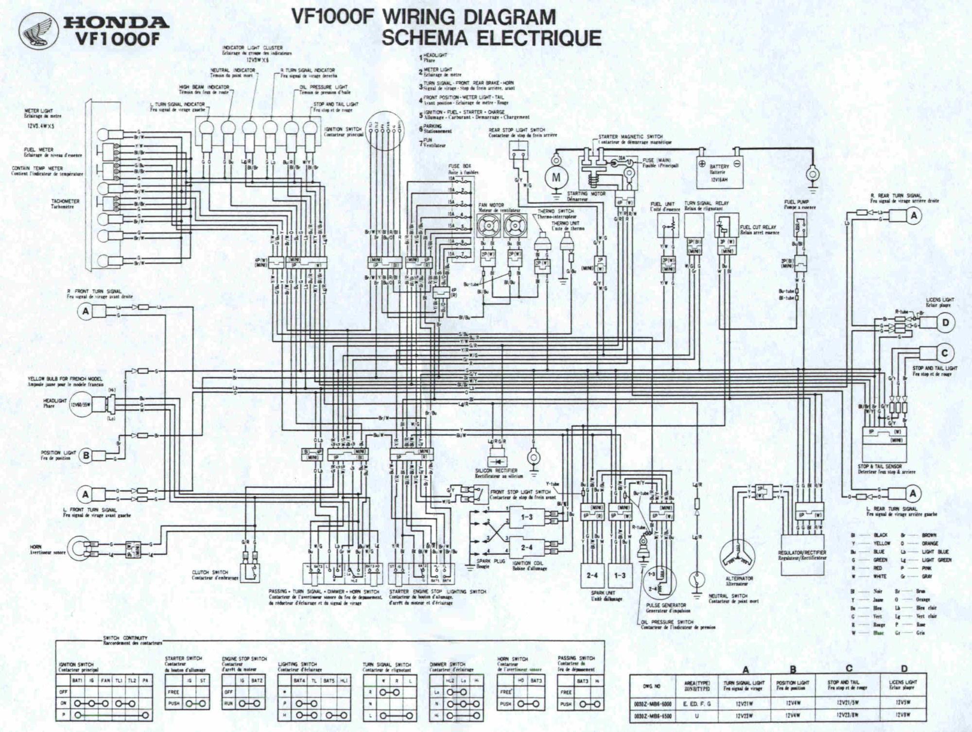 hight resolution of manuali di manutenzione moto duomoto 97 cbr1100xx wiring diagram 1997 honda cbr1100xx wiring diagram