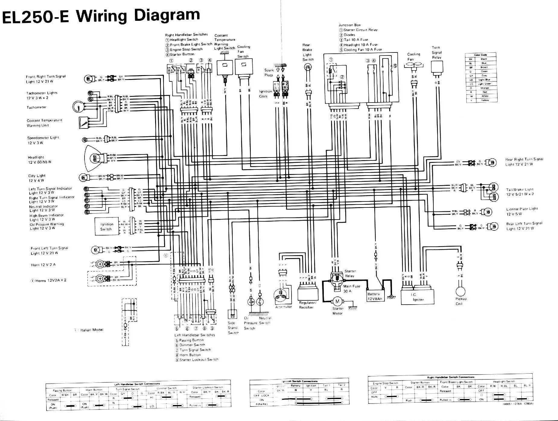 Virago 250 Wiring Diagram | Wiring Diagram Database on
