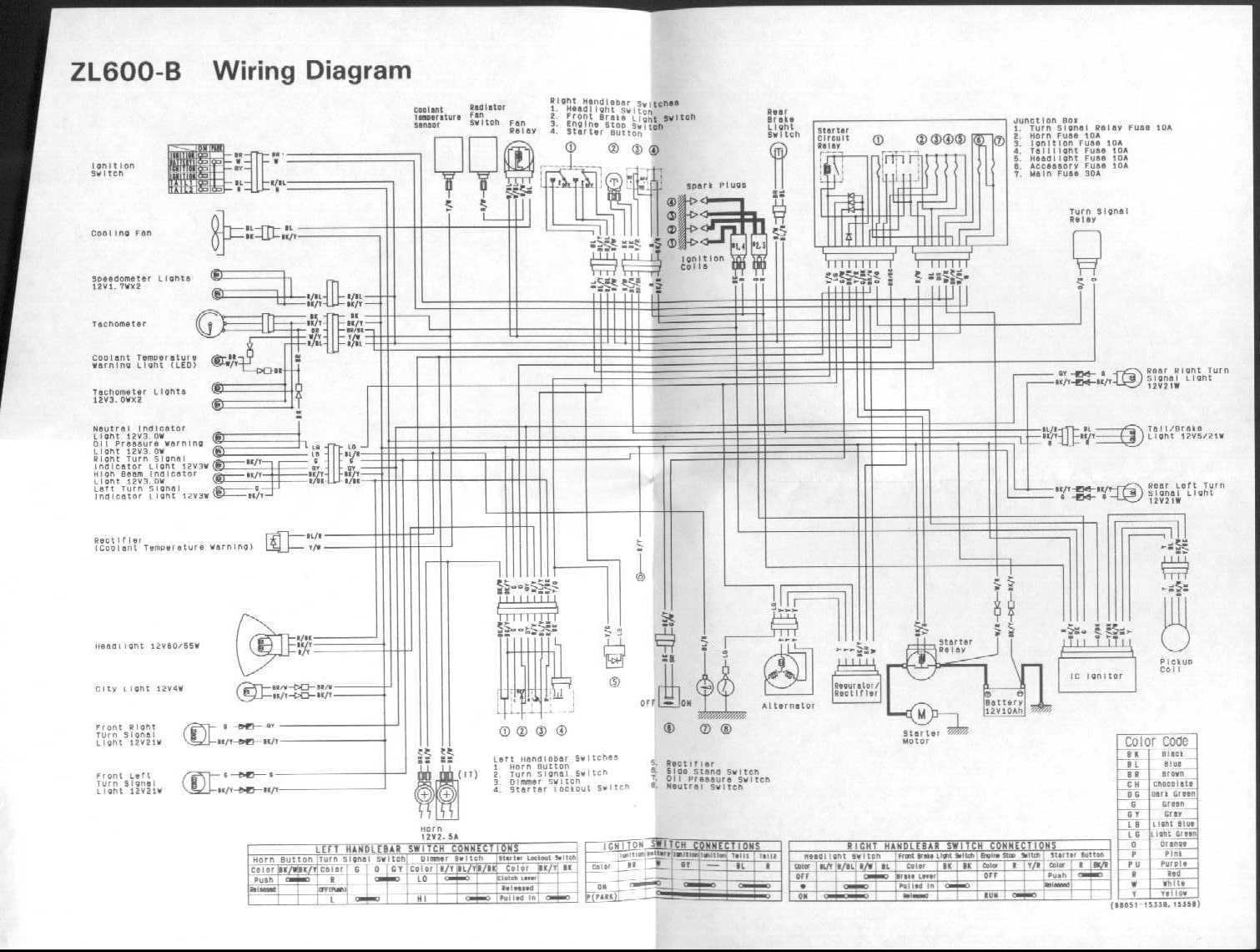 ninja 636 wiring diagram