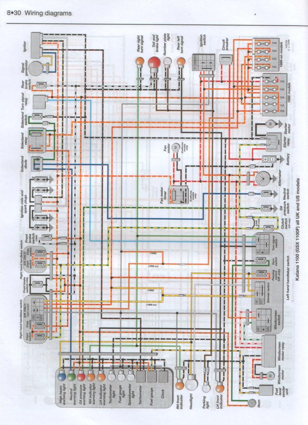 medium resolution of manuali d uso e manutenzione moto duomoto suzuki tl1000s wiring diagram
