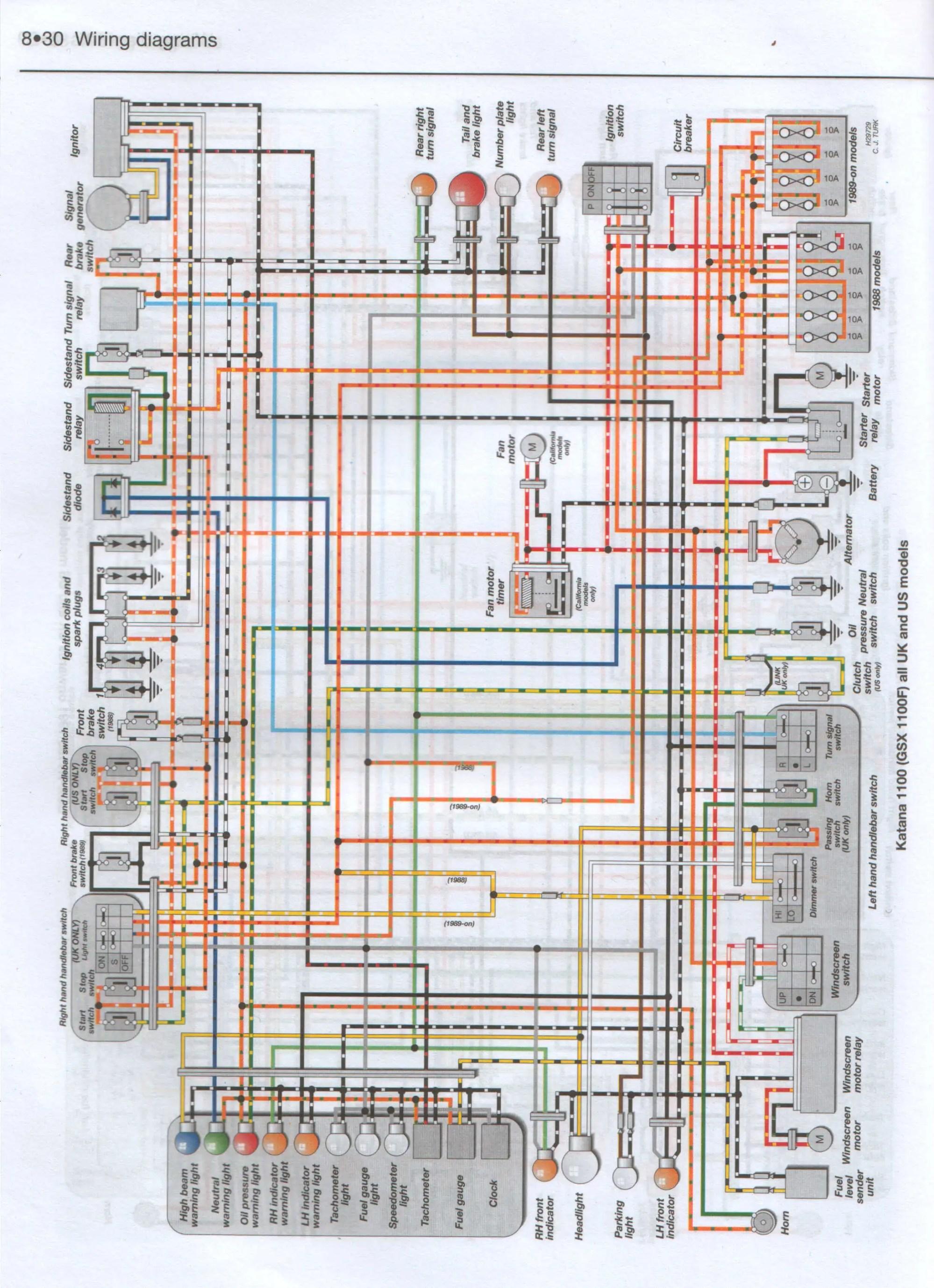 hight resolution of manuali d uso e manutenzione moto duomoto suzuki tl1000s wiring diagram