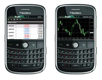 https://i0.wp.com/www.blackberrygratuito.com/images/02/blackberry%20mt4%20Trader%20app.jpg