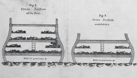 Visualisatie van het gruwelijke slaventransport