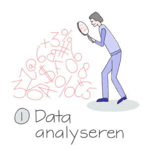 Effectief data communiceren: 1. Data analyseren