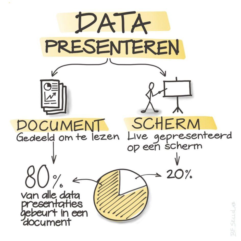 Data presenteren