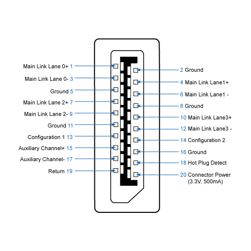 rca plug to speaker wire diagram wiring for gibson les paul guitar guide keyboard video and audio connectors displayport connector see pinning