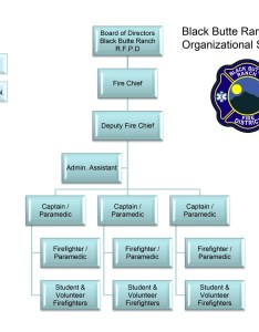 Organizational chart also black butte fire department rh blackbutteranchfire