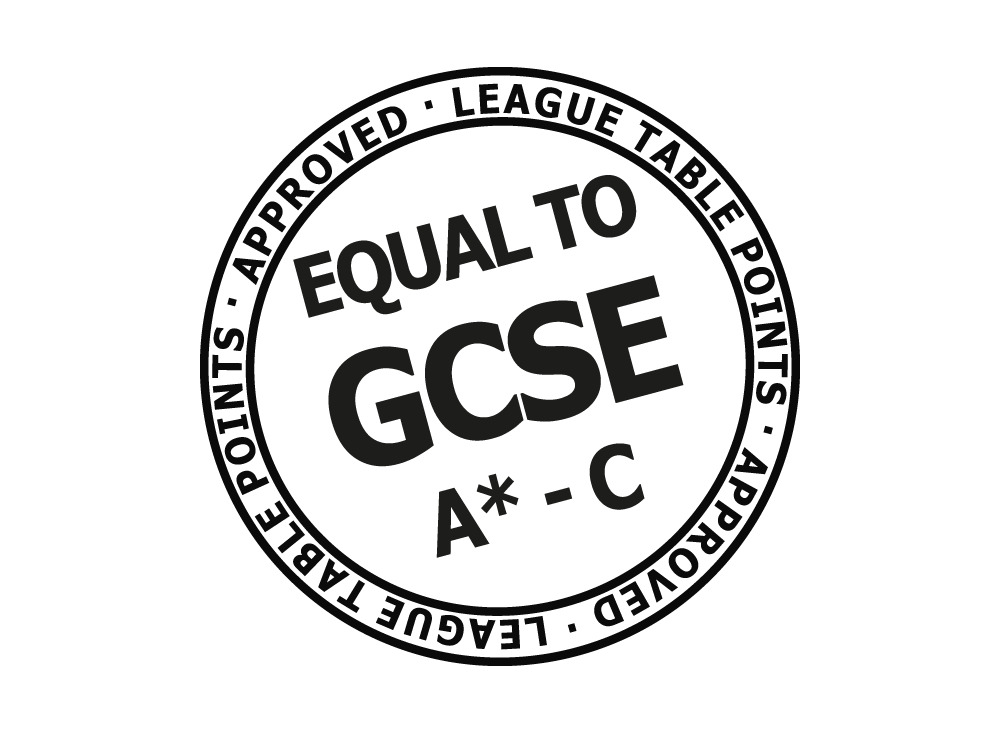 GCSE and Level 2 Equivalent Courses in Design and Technology