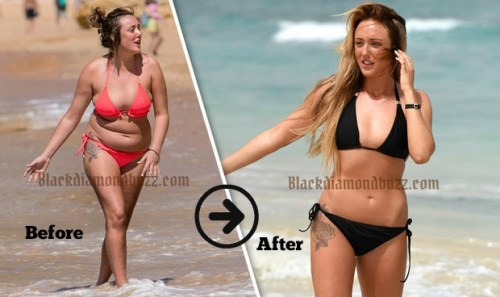 How to Get Rid of Love Handles in a Week at Home   10 Weight Loss Tips