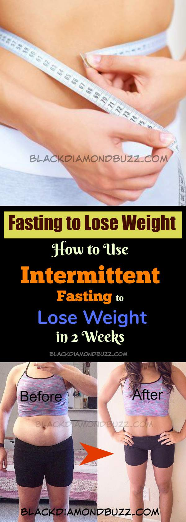 Fasting To Lose Weight: How to Use Intermittent Fasting to Lose Weight in 2 Weeks